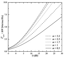 Normalized average channel capacity of switched-and-stay combiners versus average SNR in Nakagami-<em>m</em> fading.